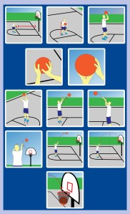 Basketball-Instruction-Visual_Page_1